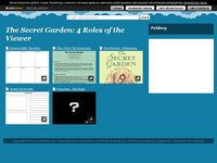 The Secret Garden: 4 Roles of the Viewer